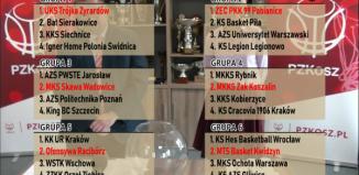 Klub WSTK prosi o wsparcie. Zbiórka na wyjazd koszykarzy do Raciborza